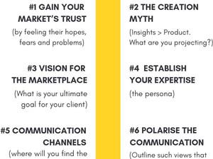 10 Tactics for 10X Marketing