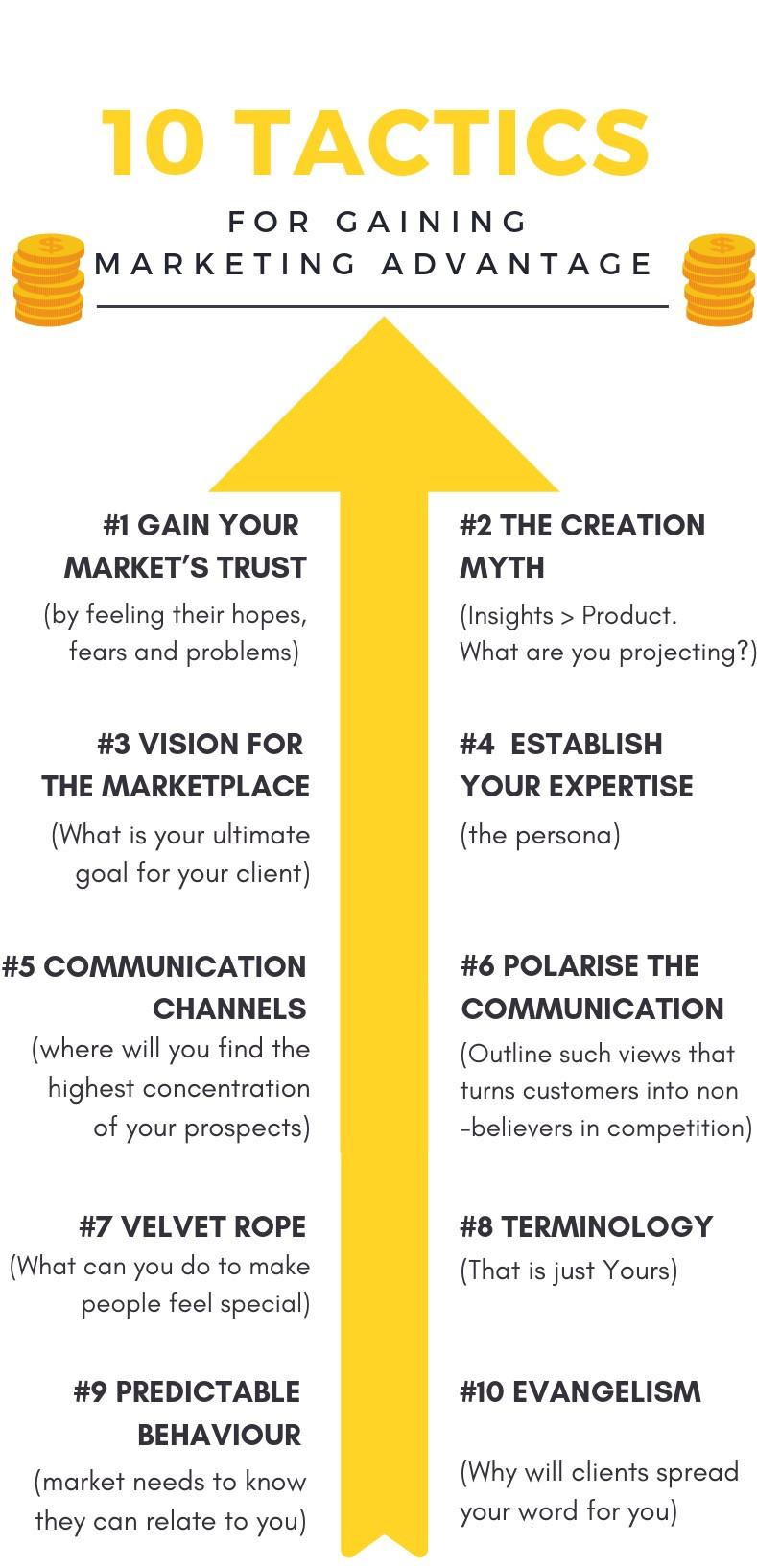 10-Tactics-for-10X-marketing
