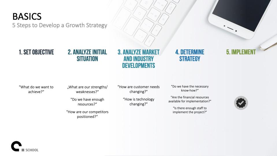 Growth Strategy.005.jpeg