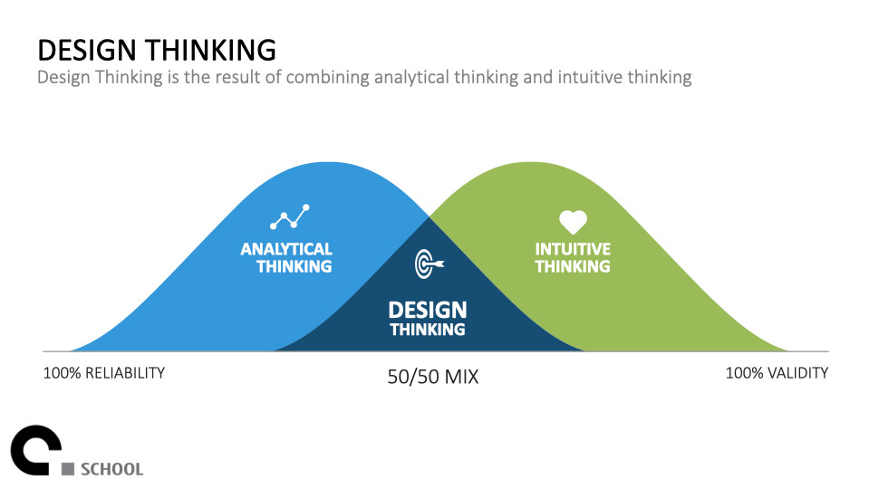 Design Thinking.014.jpeg