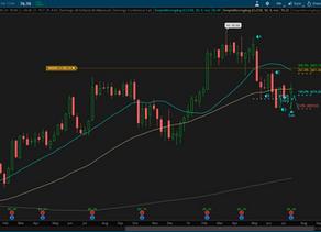 Jayron's Stocks Trades 21 July 19