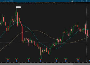 Jayron's Stocks Trades 13 October 19