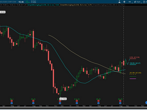 Jayron's Stocks Trades 1 September 19
