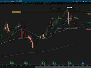 Jayron's Stocks Trades 29 September 19