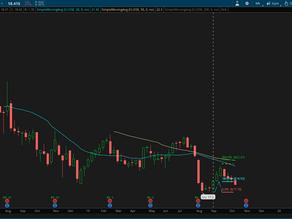 Jayron's Stocks Trades 20 October 19
