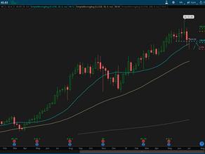 Jayron's Stocks Trades 7 July 19