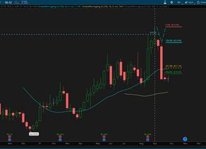 Jayron's Stocks Trades 6 October 19