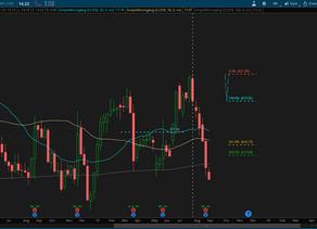 Jayron's Stocks Trades 8 September 19