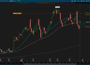Jayron's Stocks Trades 3 Nov 19