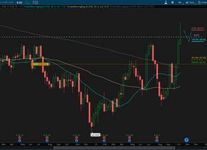 Jayron's Stocks Trades 10 Nov 19