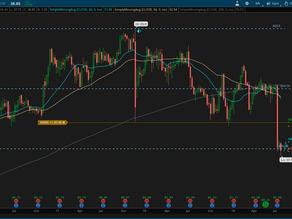 Jayron's Stocks Trades 4 August 19