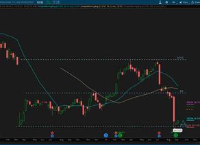 Jayron's Stocks Trades 27 October 19