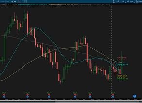 Jayron's Stocks Trades 15 September 19