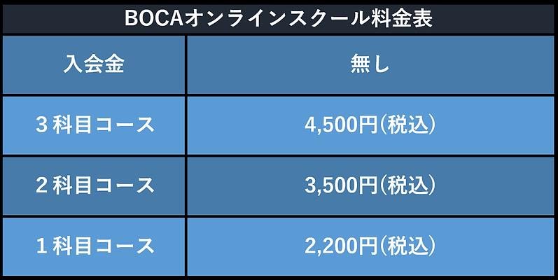 2020オンラインスクール料金表NEW.png