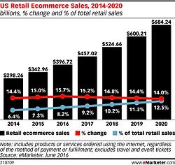 e-commerce_Sales 2014-2020.png