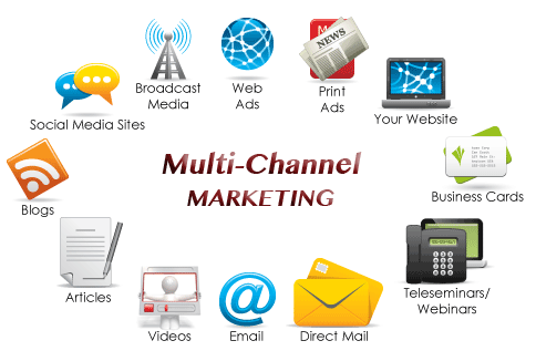 Multimedia Marketing Channels.png