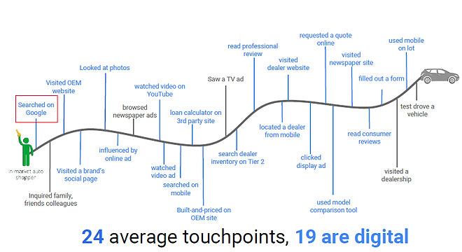 Digital-Touchpoints.png