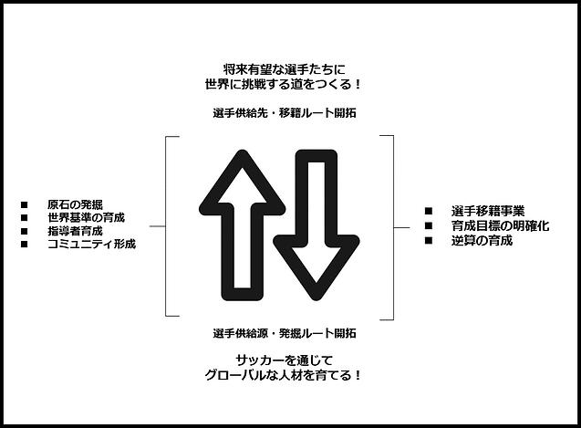 HC逆算の育成.png