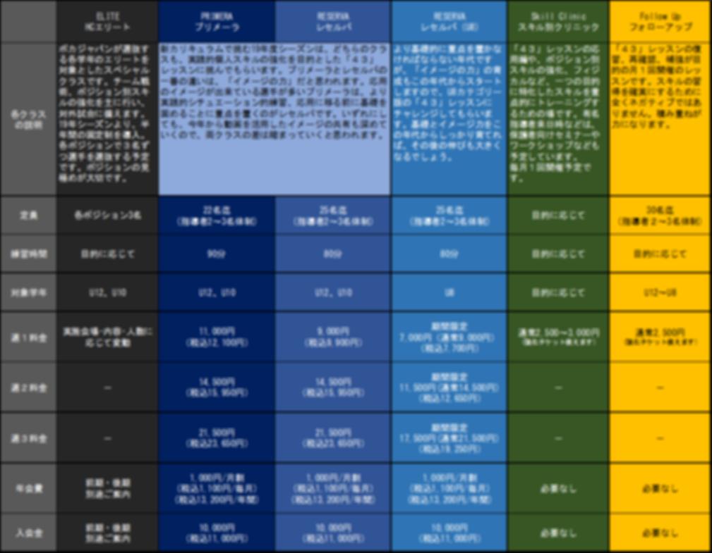2019年度スクール料金表new.png