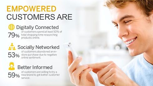 Better Informed Customers.jpeg