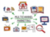 marketing-multicanale-1.jpg