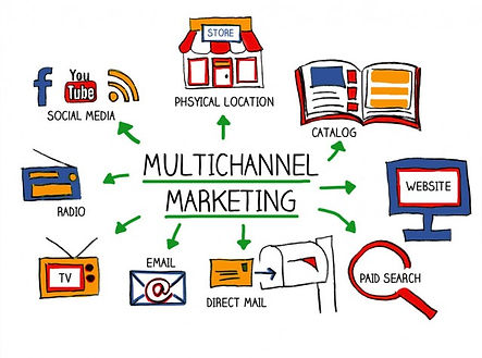 marketing-multicanale-1.jpg