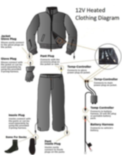 12V Heated Clothing Diagram