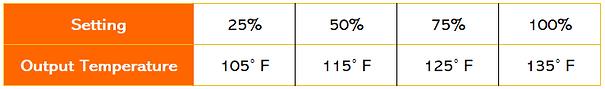 7V Temp Chart.PNG