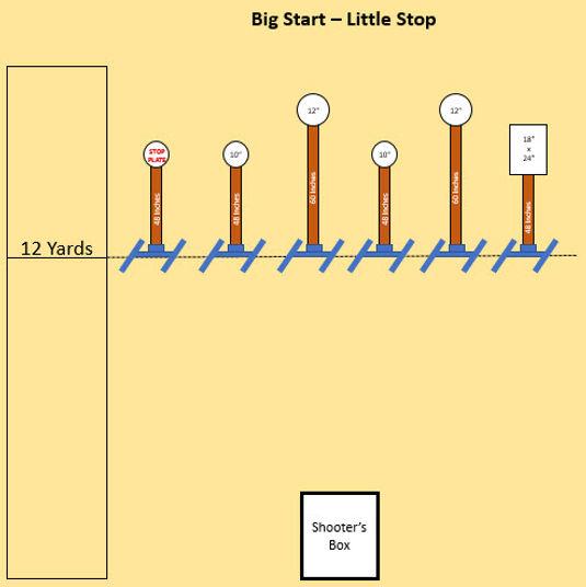 Stage 1 - 2018.jpg