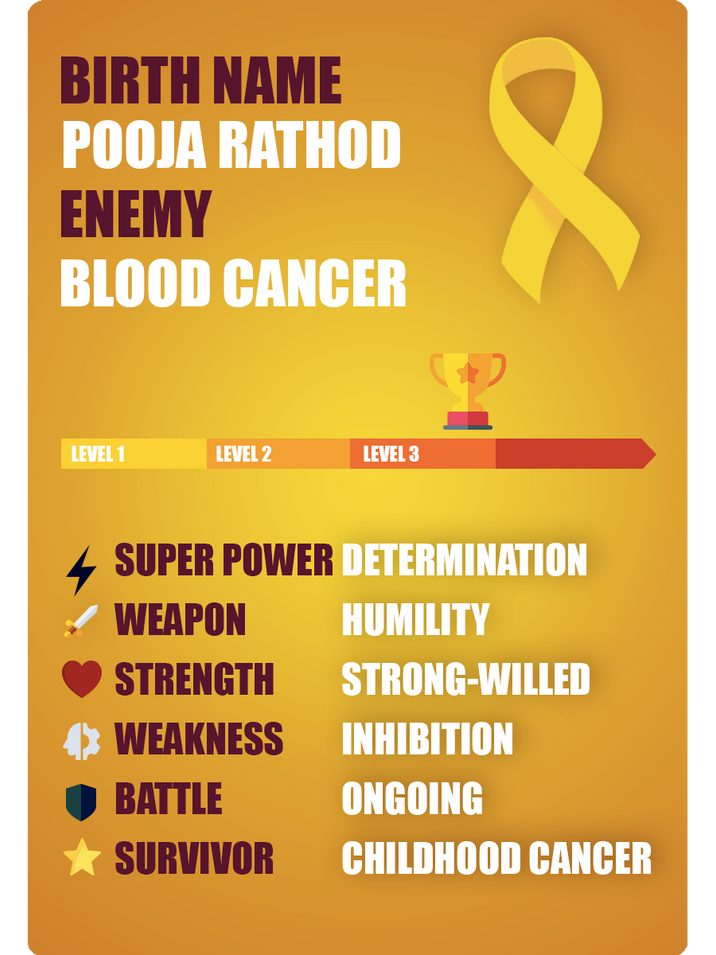 Pooja Character Card 3D_Back.png