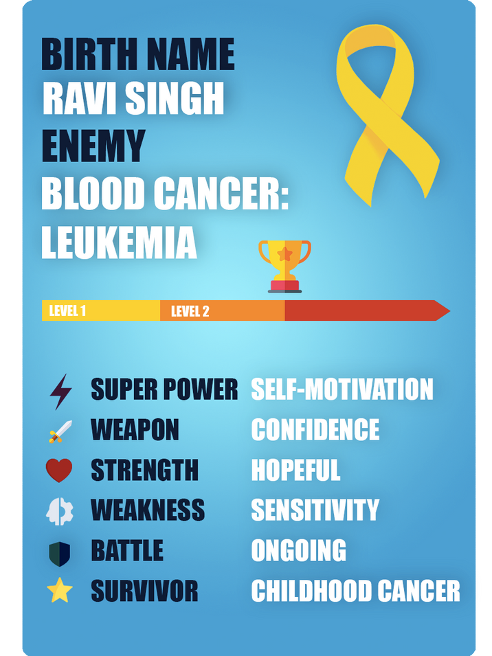 Ravi Character Card 3D_Back.png