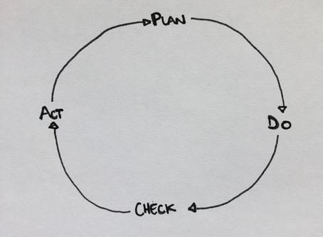 El ciclo de Deming y las lenguas