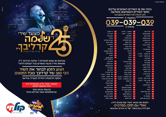 Which is your Favoute Reb Shlomo Song ?