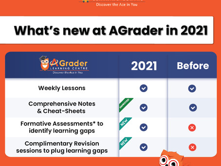 What's New at AGrader in 2021