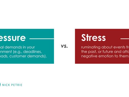 How to Separate Pressure from Stress Part 2: What is Rumination?