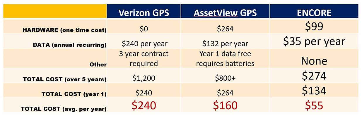 GPS comparables.JPG
