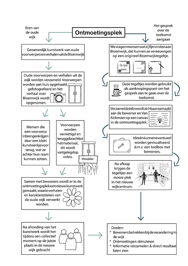 Infograpic concept.jpg