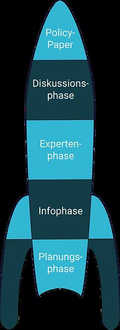 epis-raketenmodell.png
