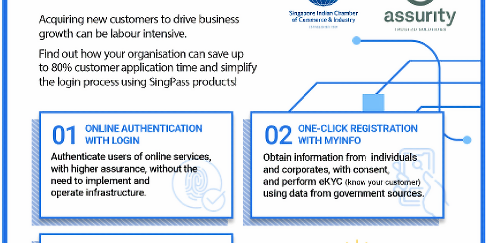 Empower Your Business with SingPass