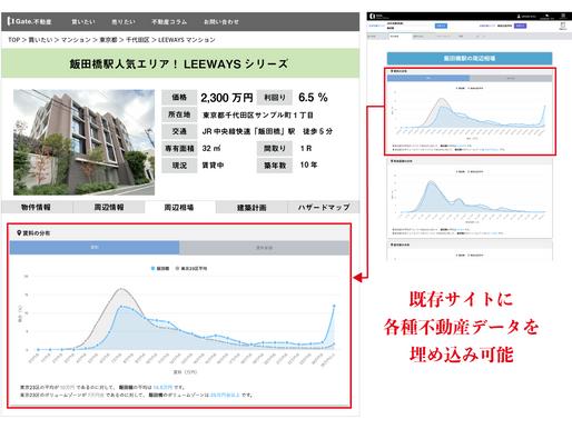 不動産市場分析機能の導入ハードルを下げる新サービス「Gate.UI」の提供開始