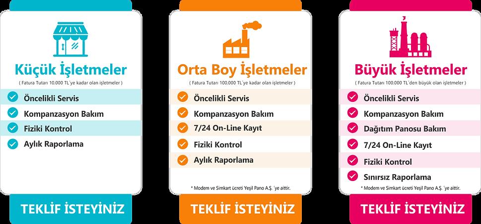 KÜÇÜK-ORTA-BÜYÜK İŞLETMELER.png