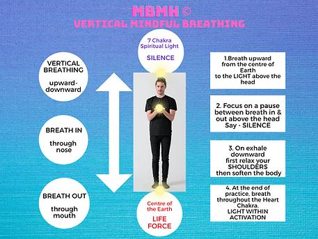 Vertical breathing - Map 1.png