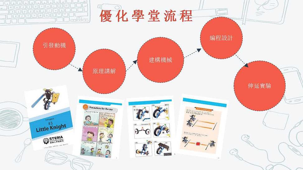 STEMA到校課程簡介_中小學及幼稚園_202001708.jpg