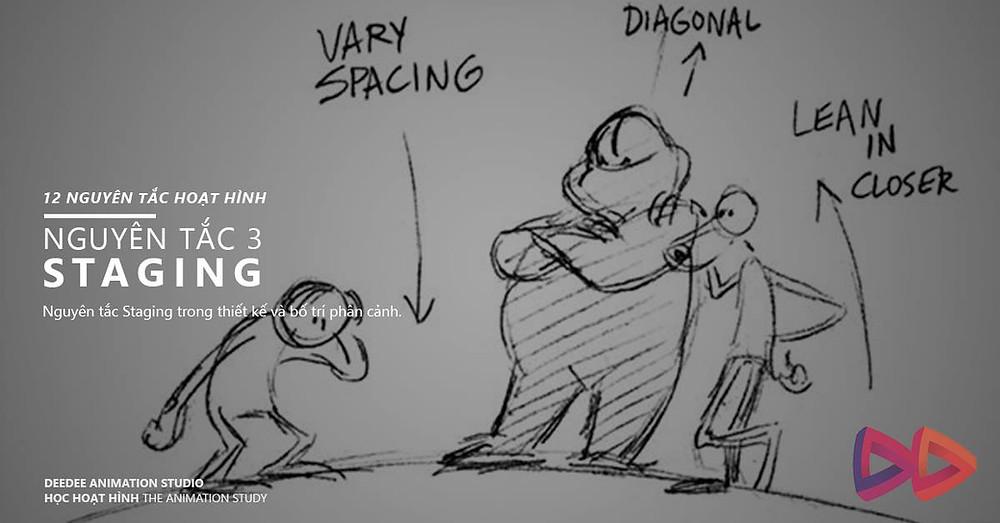 nguyên tắc hoạt hình 3 staging