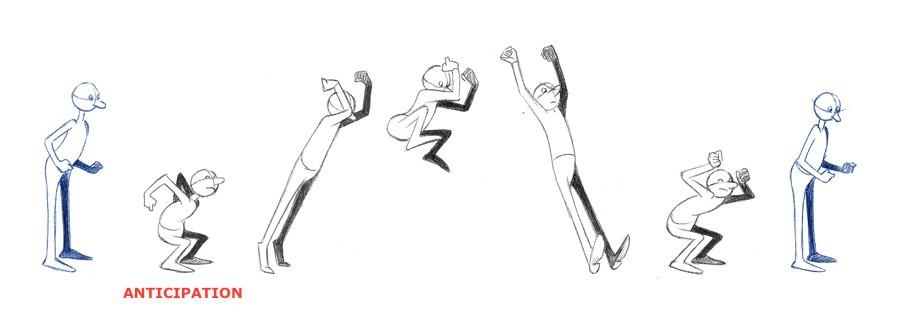 nguyên tắc animation anticipation cho động tác bật nhảy