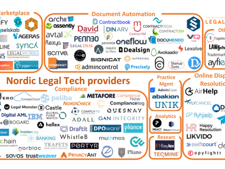 Legal Tech: Different jurisdictions - same problem or same approach?