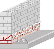 Mauerabdichtung, Abdichtung, Baudenkmalerhaltung MauerHorizontalsperre, Mauerbeschichtung, Injektion
