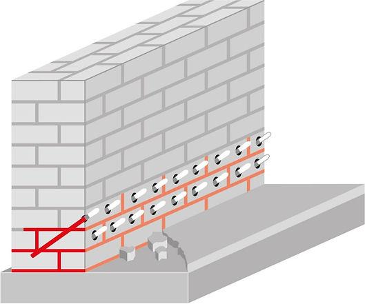 Mauerinjektion, Horizontalsperre