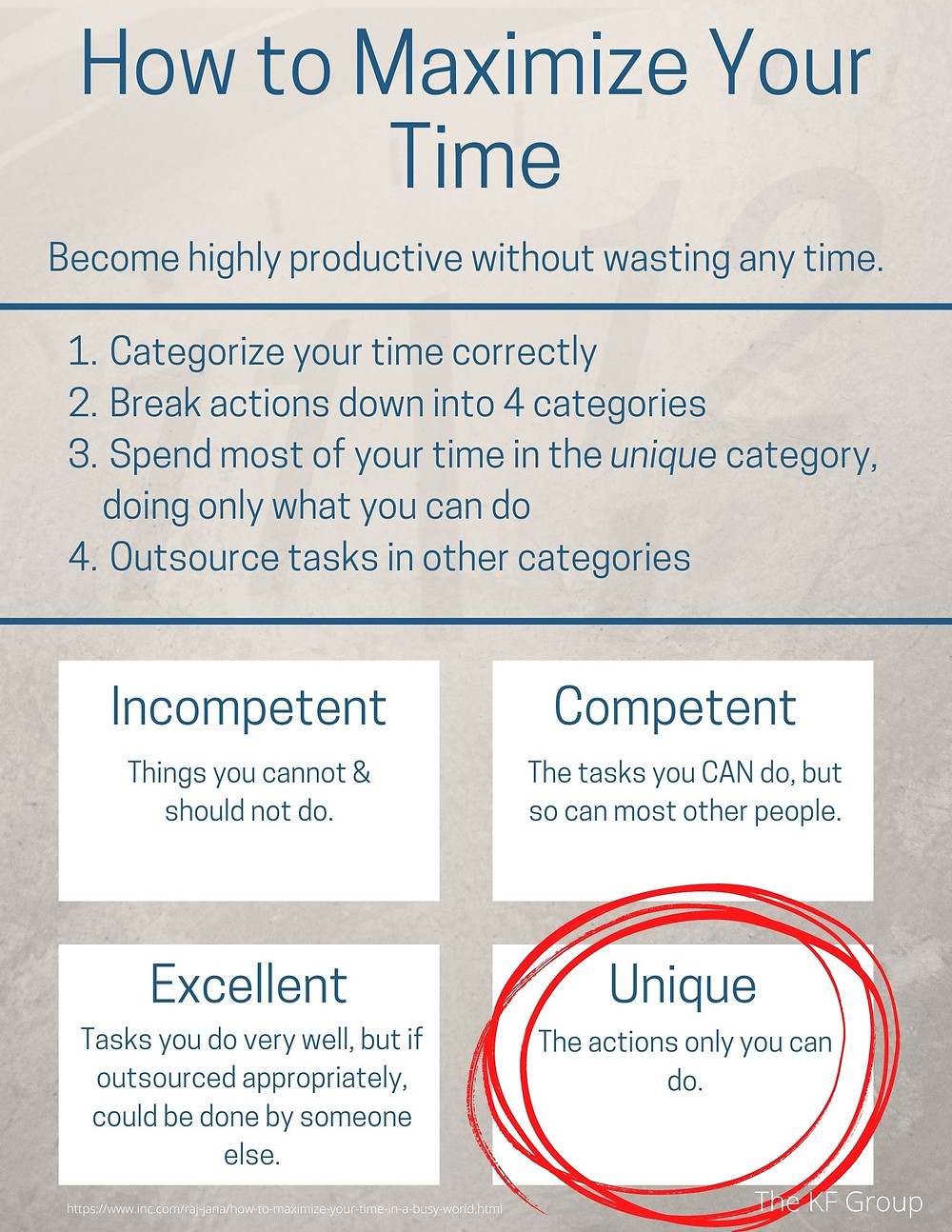 How to maximize your time cheat sheet