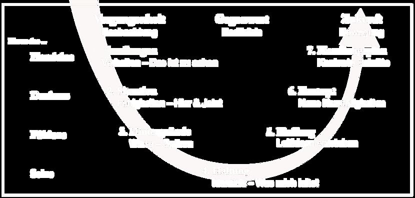 babette-bruhn-coaching-u-theorie 3.png